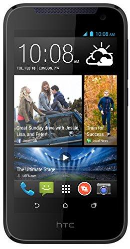 HTC Desire 310 Dual (Matte Blue)