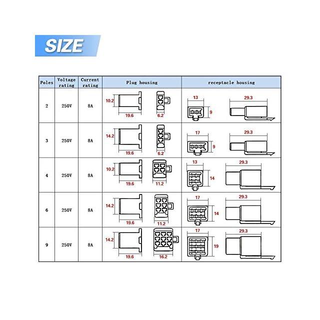 Set 9 Coleurs /à 5m AUPROTEC C/âble unipolaire 1,5 mm/² FLRY-B Fil /Électrique en Anneau