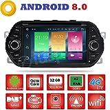 ANDROID 8.0 GPS DVD USB SD WI-FI Bluetooth MirrorLink autoradio navigatore Fiat Tipo Fiat Egea 2015, 2016, 2017