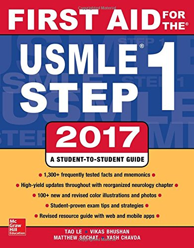 Read Pdf First Aid For The Usmle Step 1 2017 Free Download