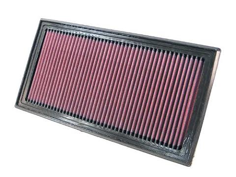 K&N 33-2362 Replacement Air Filter