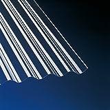 PVC Wellplatten Sinus 76/18 klar ohne Struktur 3000 x 900 mm Typ 900