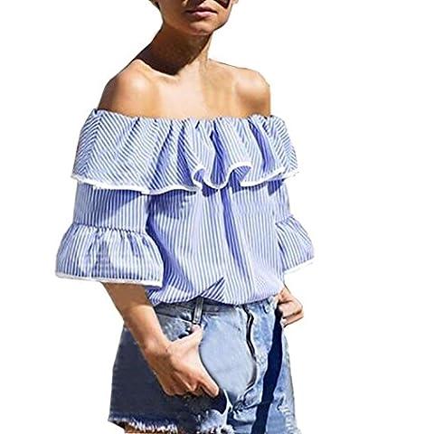 KEERADS Womens Summer Striped T Shirt Off The Shoulder Tops Short Sleeve Blouse (XXXL, Blue)