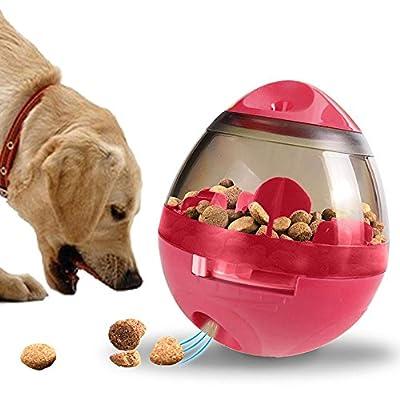 IQ Treat Ball, niceEshop(TM) Interactive Food Dispensing Dog Toy, Tumbler Food Feeder for Pet