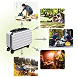 FSP EMERGY 1000 Energiespeicher-System, Lithium-Ion Power Bank, Akku Pack, 900Wh mit AC 230V und DC 5V Ausgang, AC 230V und Solar PV 65-110V Eingang, Weiss -