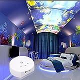 Gearmax® Controlador WIFI LED Magic CC 12V 24V para Cinta Luz LED RGB RGBW RGBWW Sistema Operativo Teléfono Inteligente IOS o Android Lámpara Modos Musicales DYI LD382