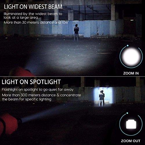 Saingace-5000LM-G700-Tactical-LED-Flashlight-X800-Zoom-Super-Bright-Military-Light-Lamp