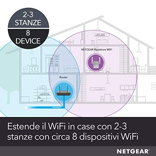 Zoom IMG-1 netgear ex3700 ripetitore wifi wireless