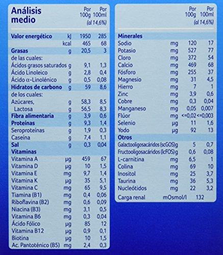 Almirn-2-Leche-de-Continuacin-en-polvo-A-partir-del-sexto-mes