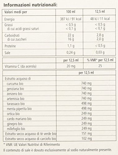Zoom IMG-1 detox bio 250 ml