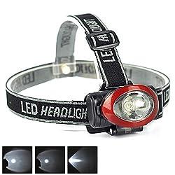 Portable Headlamps, Led Headlamp