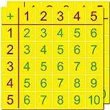 Aufkleber Sticker 1 + 1 Einspluseins Rechnen Lernen Addieren Zahlen Hilfe für Vorschule Kindergarten (2)