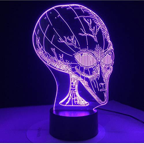 Acryl 3D LED Nachtlicht Alien Andere Planeten Menschen Kopf Mit 7 Farben Licht Für Hauptdekoration Lampe Visualisierung Optische Decor Lampe