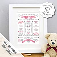 Personalised On The Day You Were Born, Customisable Baby Print, New Baby Gift, Birth Details, Christening, Boy, Girl, Newborn Stats, Nursery Art, Picture, Childs Room - Print or Framed
