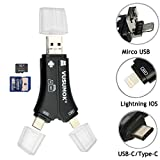 USB C Kartenleser, SD Card Adapter, vusumok Kamera Viewer SD TF Memory Card Reader Typ C USBC OTG für iPhone iPad Android MacBook Pro – Weiß