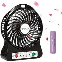OPOLAR F101 ventilatore portatile ricaricabile, mini ventilatore USB, scrivania Table Top Fan, Fan personali, Piccolo Fan di viaggio, Fan all'aperto