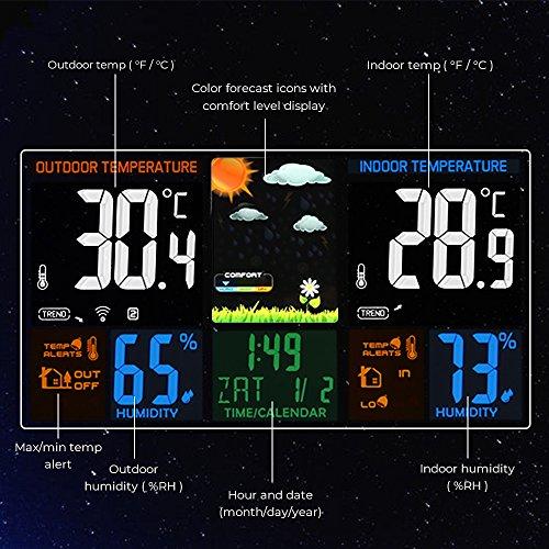 Zoom IMG-1 stazione meteo houzetek stazioni meteorologiche
