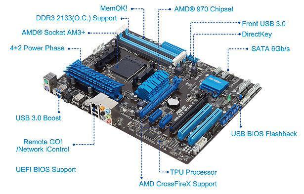 Asus M5a97 R2 0 Mainboard  Amazon De  Computer  U0026 Zubeh U00f6r
