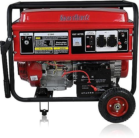Force Hertz® Générateur à essence, diesel | | Inverter, 3000–5500W, 1& 3phases