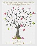 Livingstyle & Wanddesign Fingerabdruck Leinwand zur Konfirmation für Mädchen (ohne Staffelei)