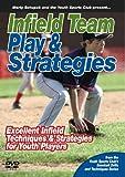 Baseball Coaching:Infield Team Play & Strategies - Best Reviews Guide