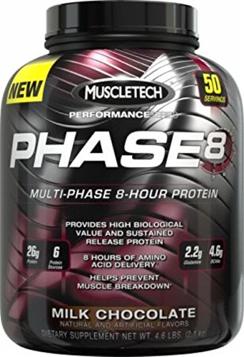 This is another great sustained release protein formula. It helps you in feeding protein to your muscles for up to 8 hours. It contains several types of milk proteins from rapid digesting hydrolysed whey to extremely slow digesting micellar casein.  Each serving of it provides 26 grams of protein including 5.6 grams of BCAA and 5 grams of glutamine. Due to its sustained release formula it can be consumed any time during the day.