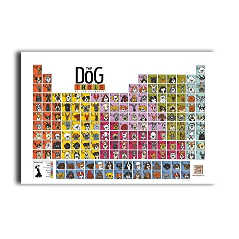 Wall Paper Wall Sticker With The Dog Table Customized 20x30 Inch Poster