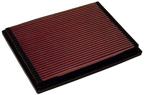 Preisvergleich Produktbild K&N Luftfilter CLK (A/C208) CLK 230 Kompressor Bj. 6/1997-6/2002