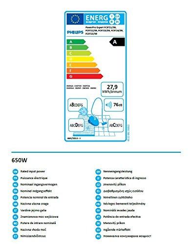 Philips FC9723/09 Aspirateur sans sac PowerPro Expert note énergétique A