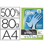 Inapa 248001 - Pack de 500 hojas de papel fotocopiadora, A4