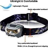 USB Wiederaufladbare LED Stirnlampe Kopflampe, Sehr hell, wasserdicht, leicht und bequem, Perfekt fürs Joggen, Gehen, Campen, Lesen, Laufen, für Kinder und mehr, inklusive USB Kabel -