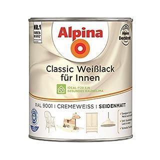 Alpina Farben GmbH–Alpine Weiß, 750ml innen Farbe classic, RAL 7001Cream Matt Weiß seidig