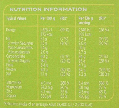 Reflex Nutrition – Plant Based Build – Cocoa – 2.727kg