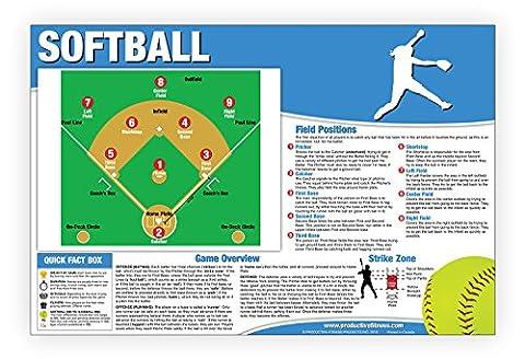 Softball Poster/Chart Laminated; How to Play Softball - Softball Rules