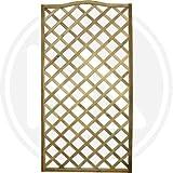 Pergolati fai da te pergole realizzare il pergolato for Grate in legno per balconi