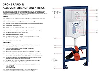Grohe 38772001 Rapid Sl 3-in-1 Set For Wall-hung Toilet (Wall Brackets & Skate Cosmopolitan Chrome Flush Plate) 5