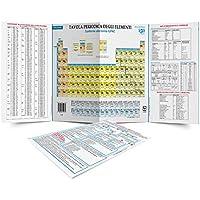 Tavola Periodica Degli Elementi – IUPAC. Proprietà e Nomenclatura Chimica PDF Libri