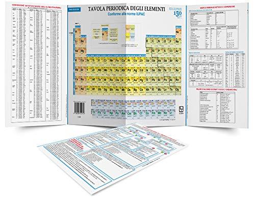 Tavola Periodica degli Elementi. Proprietà e Nomenclatura Chimica
