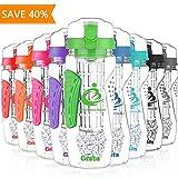 Die besten Obst Infuser Wasserflaschen - Grsta Best Fruit-Ei Sports Wasserflasche - Trinkflaschen für Bewertungen