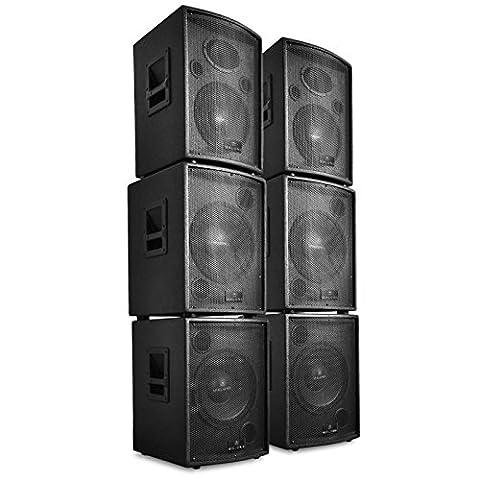 Malone DJ PA Aktiv Boxen Set Pharos 6 Teile 7200W
