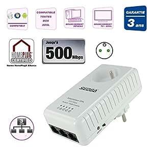 SEDEA CPL 500 + Hub 3 ports