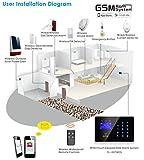 ERAY DIY Wireless-Touch-GSM Hause Alarmanlage Kit mit Rauchmelder und wasserdicht solarbetriebene Alarmsirene - 7