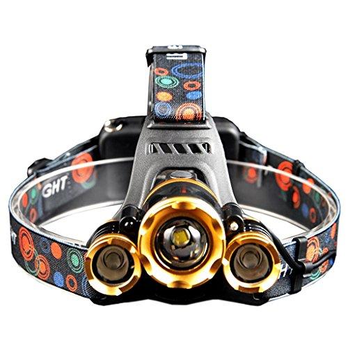 M-zmsdt Wiederaufladbare LED Stirnlampe Scheinwerfer XM-L T17 Wasserdichte Einstellbare Scheinwerfer Für Wandern Camping Klettern Radfahren Angeln Scheinwerfer (Farbe : 18650 Battery*2)