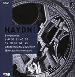 Haydn - Symphonies; Piano Concerto No. 11