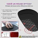 VicTsing Mouse Wireless Silenzioso ed Ultrasottile Mouse Senza Fili, Durata della Batteria 24 Mesi