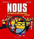 NOUS - Les Français de 1900 à aujourd'hui en infographie...