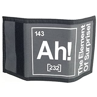 Balcony Shirts 'Ah! The Element Of Surprise' Wallet - Graphite