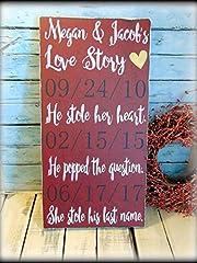 Idea Regalo - Wood Plaque Cartello con Scritta