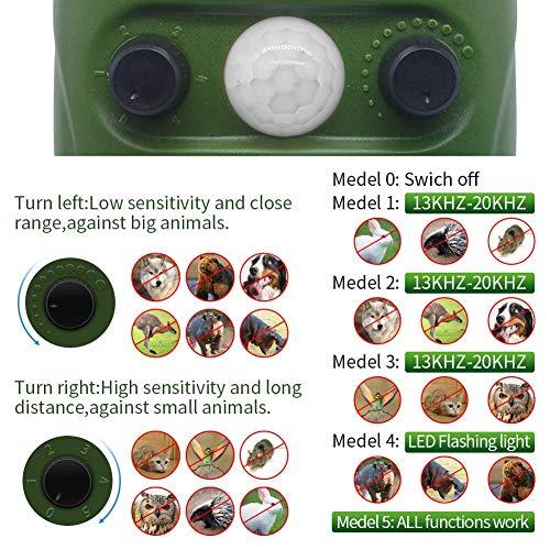 Zoom IMG-2 suptempo repellente per gatti energia