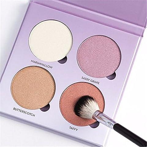 Anastasia Beverly Hills Glow Kit Highlight Powder Palette (Sweets)